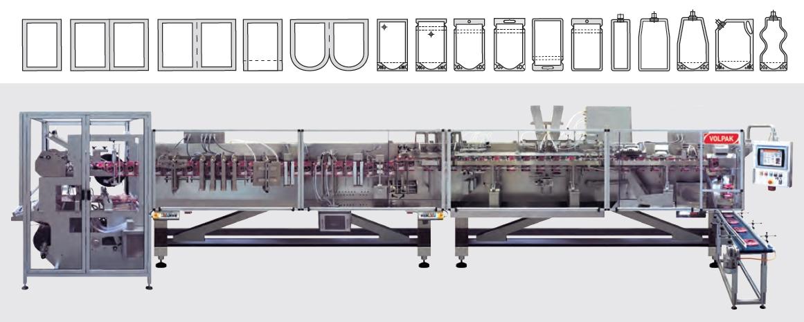 pouch machine, horizontal, volpak